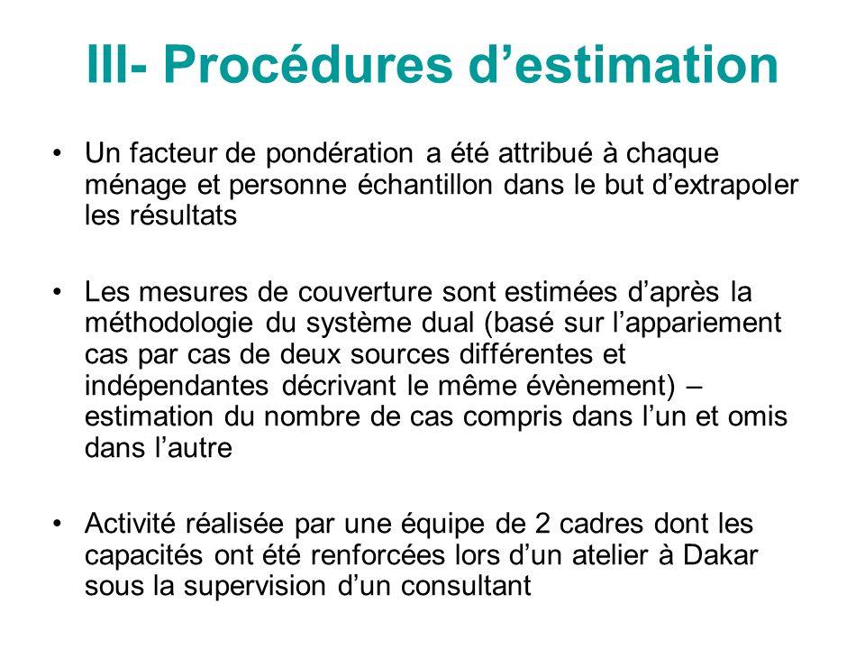 III- Procédures destimation Un facteur de pondération a été attribué à chaque ménage et personne échantillon dans le but dextrapoler les résultats Les
