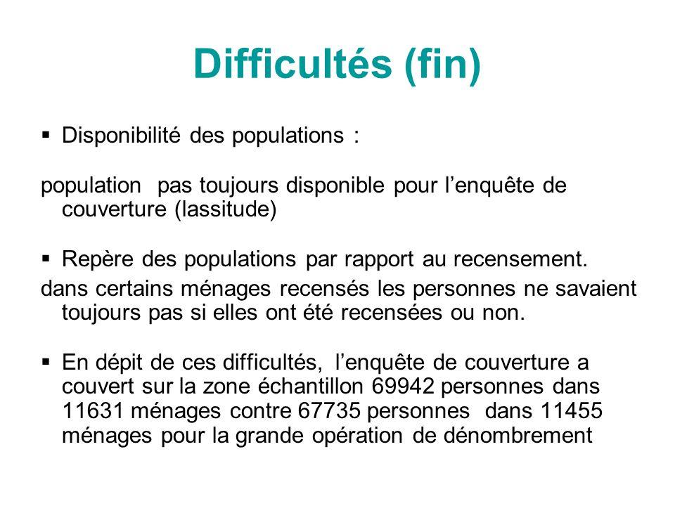 Difficultés (fin) Disponibilité des populations : population pas toujours disponible pour lenquête de couverture (lassitude) Repère des populations par rapport au recensement.