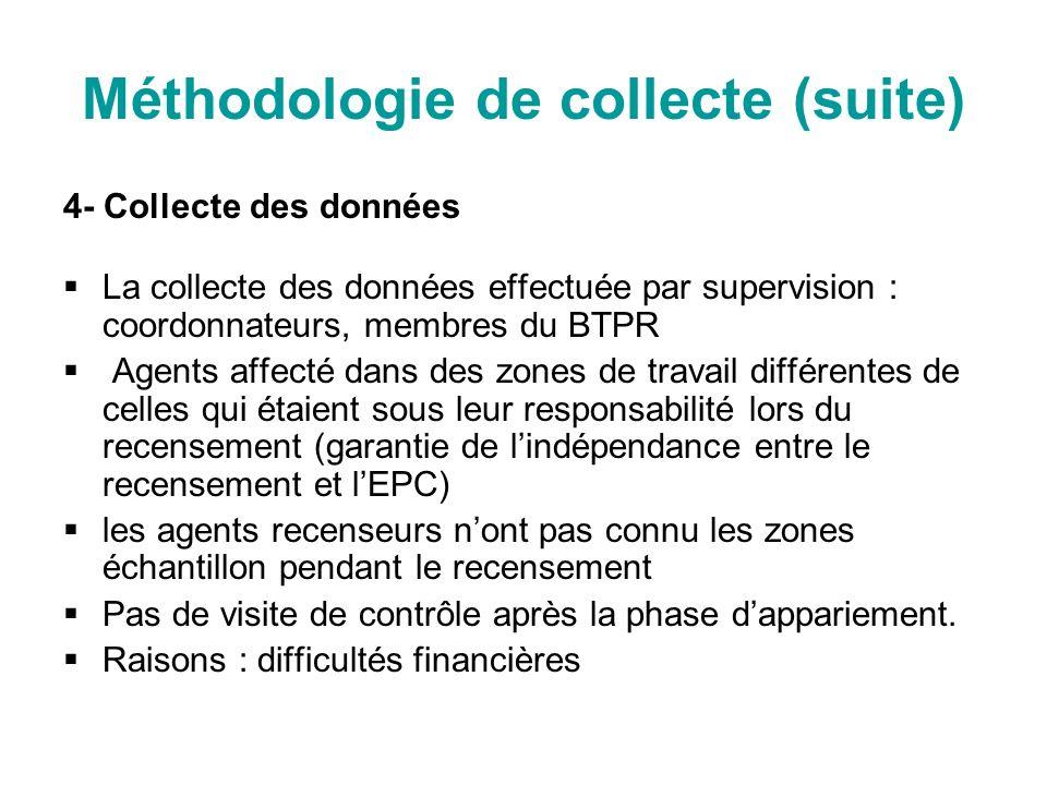 Méthodologie de collecte (suite) 4- Collecte des données La collecte des données effectuée par supervision : coordonnateurs, membres du BTPR Agents af