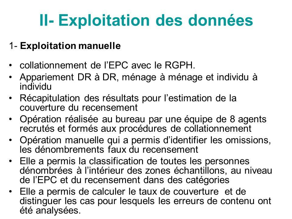 II- Exploitation des données 1- Exploitation manuelle collationnement de lEPC avec le RGPH. Appariement DR à DR, ménage à ménage et individu à individ
