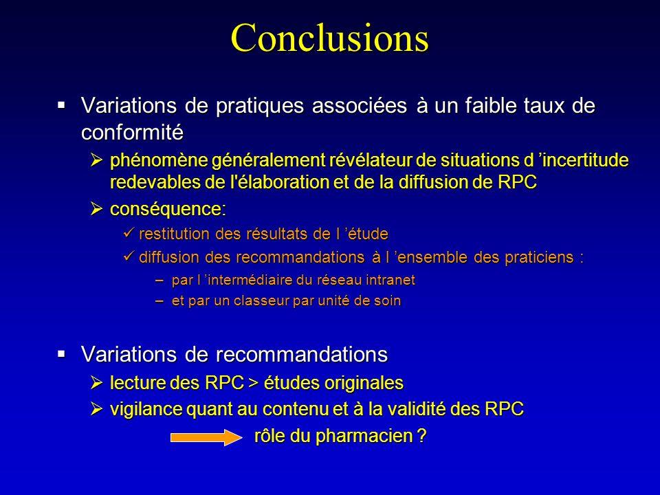 Conclusions Variations de pratiques associées à un faible taux de conformité Variations de pratiques associées à un faible taux de conformité phénomèn