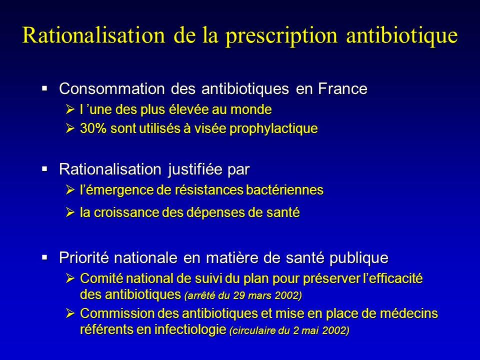 Rationalisation de la prescription antibiotique Consommation des antibiotiques en France Consommation des antibiotiques en France l une des plus élevé