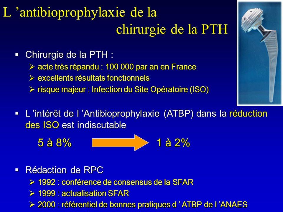 L antibioprophylaxie de la chirurgie de la PTH Chirurgie de la PTH : Chirurgie de la PTH : acte très répandu : 100 000 par an en France acte très répa