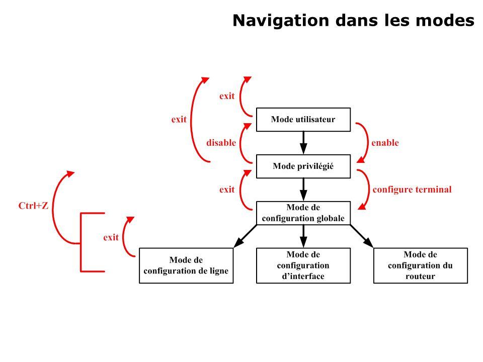 Navigation dans les modes