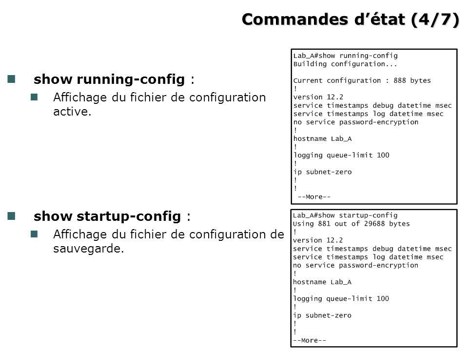 show running-config : Affichage du fichier de configuration active.