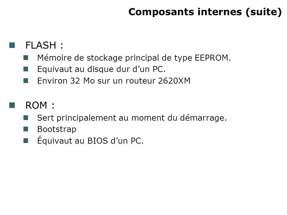 1)Composants internes et commandes détat RAM : Mémoire de travail principale du routeur.