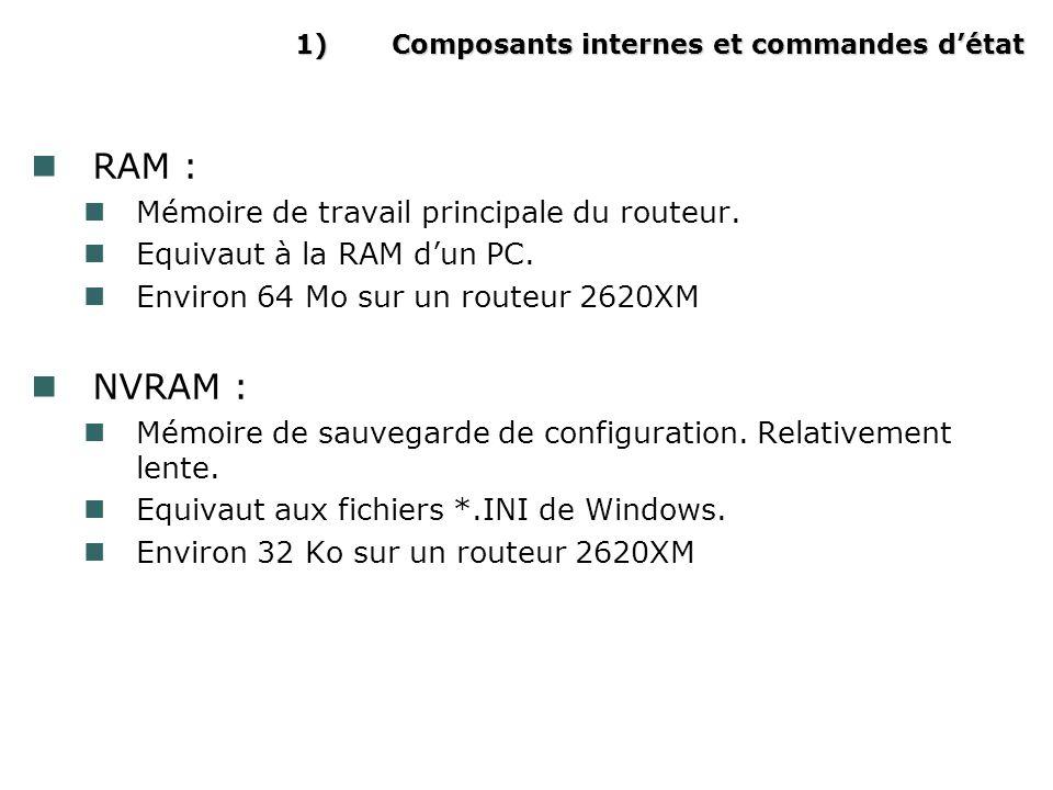 show arp : Table ARP du routeur (Listing des entrées de conversion IP MAC).