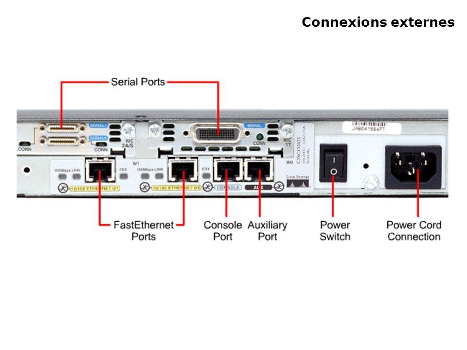 Connexions externes
