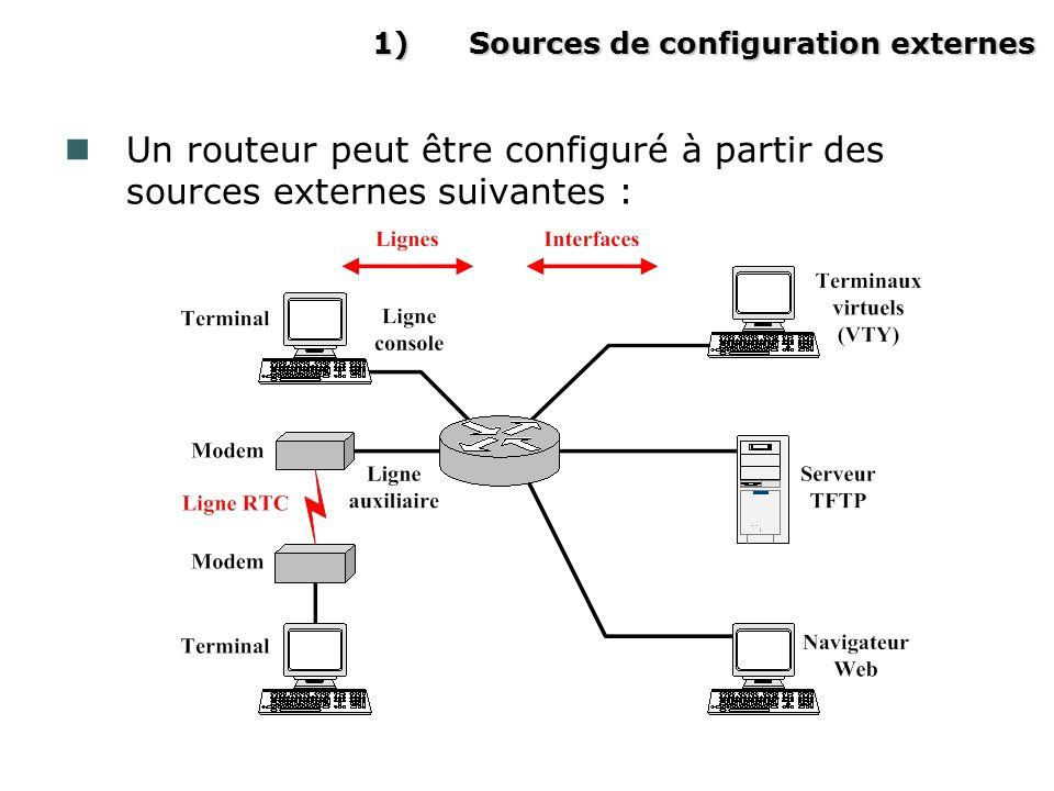 1)Sources de configuration externes Un routeur peut être configuré à partir des sources externes suivantes :