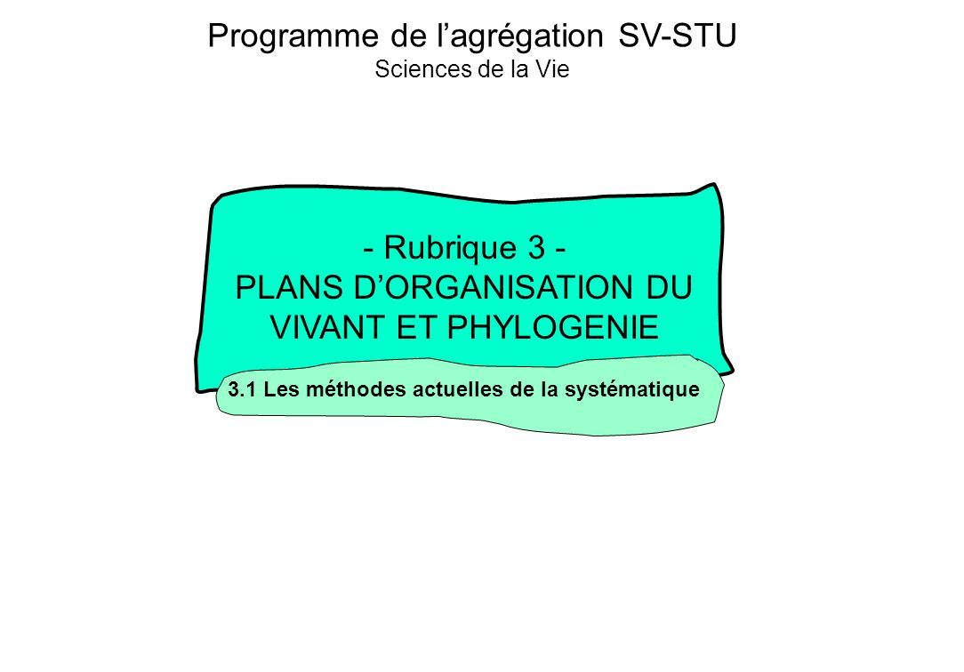 3- Plans dorganisation du vivant et phylogénie 3.1- Les méthodes actuelles de la systématique Groupes monophylétiques, paraphylétiques, polyphylétiques Daprès Lecointre&Leguyader, 2006