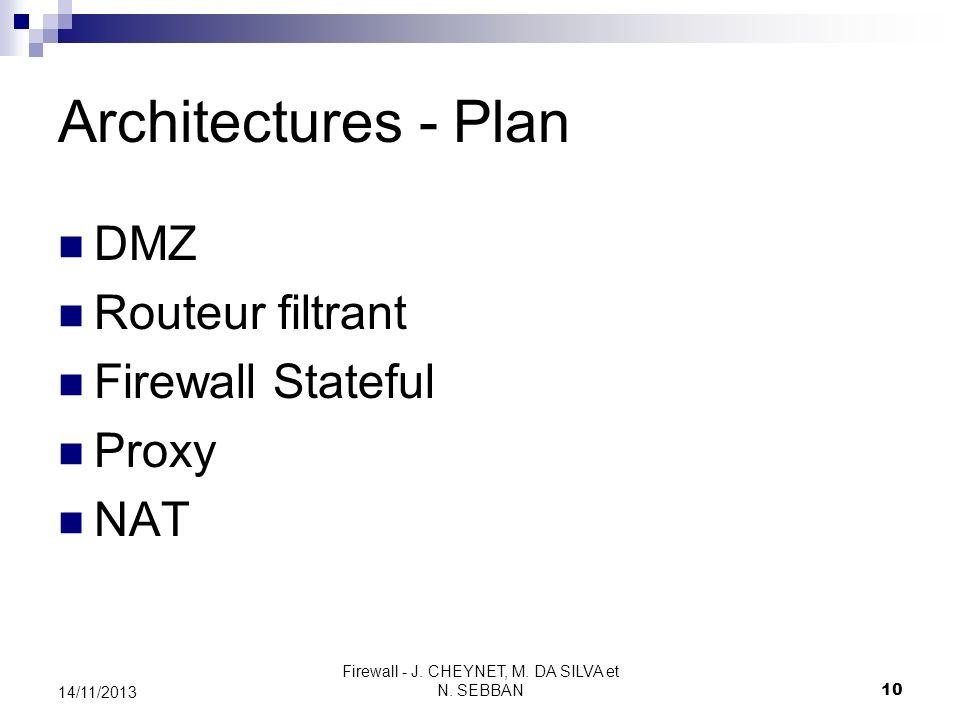 Firewall - J. CHEYNET, M. DA SILVA et N. SEBBAN 10 14/11/2013 Architectures - Plan DMZ Routeur filtrant Firewall Stateful Proxy NAT