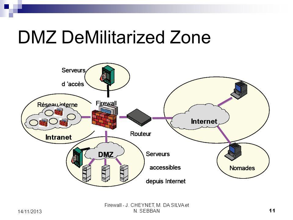 Firewall - J. CHEYNET, M. DA SILVA et N. SEBBAN 11 14/11/2013 DMZ DeMilitarized Zone