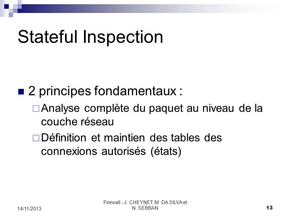 Firewall - J. CHEYNET, M. DA SILVA et N. SEBBAN 13 14/11/2013 Stateful Inspection 2 principes fondamentaux : Analyse complète du paquet au niveau de l