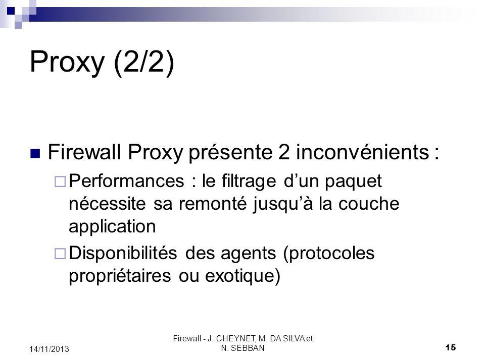 Firewall - J. CHEYNET, M. DA SILVA et N. SEBBAN 15 14/11/2013 Proxy (2/2) Firewall Proxy présente 2 inconvénients : Performances : le filtrage dun paq