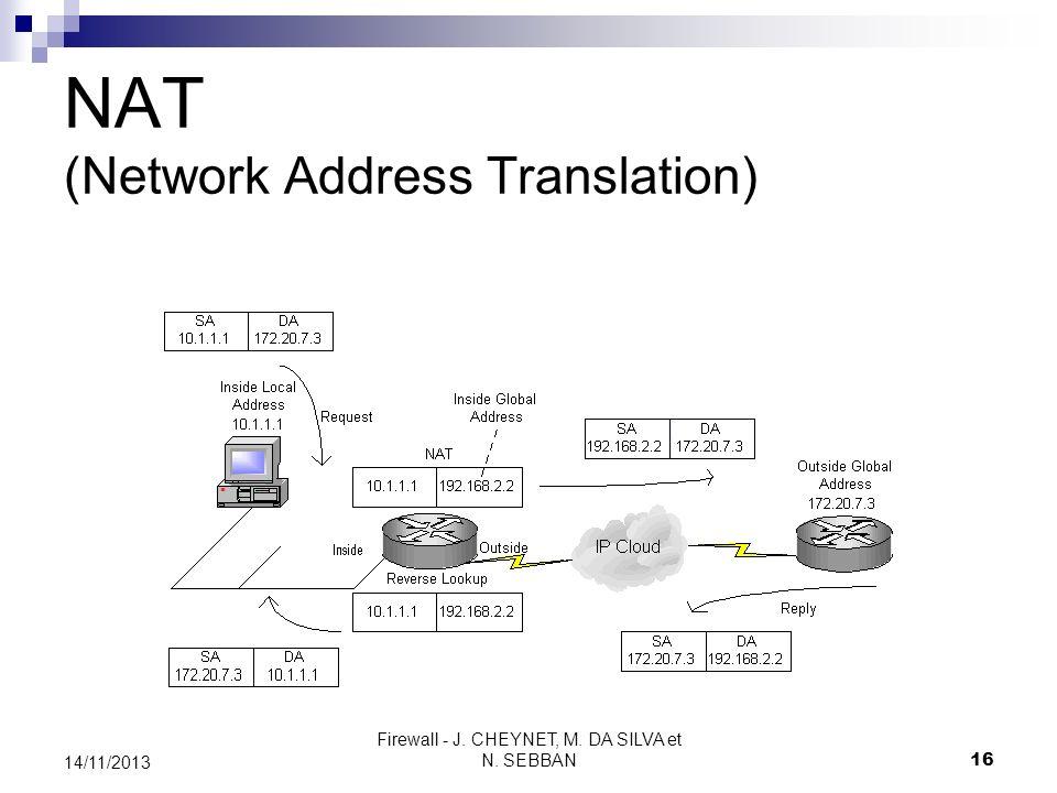 Firewall - J. CHEYNET, M. DA SILVA et N. SEBBAN 16 14/11/2013 NAT (Network Address Translation)