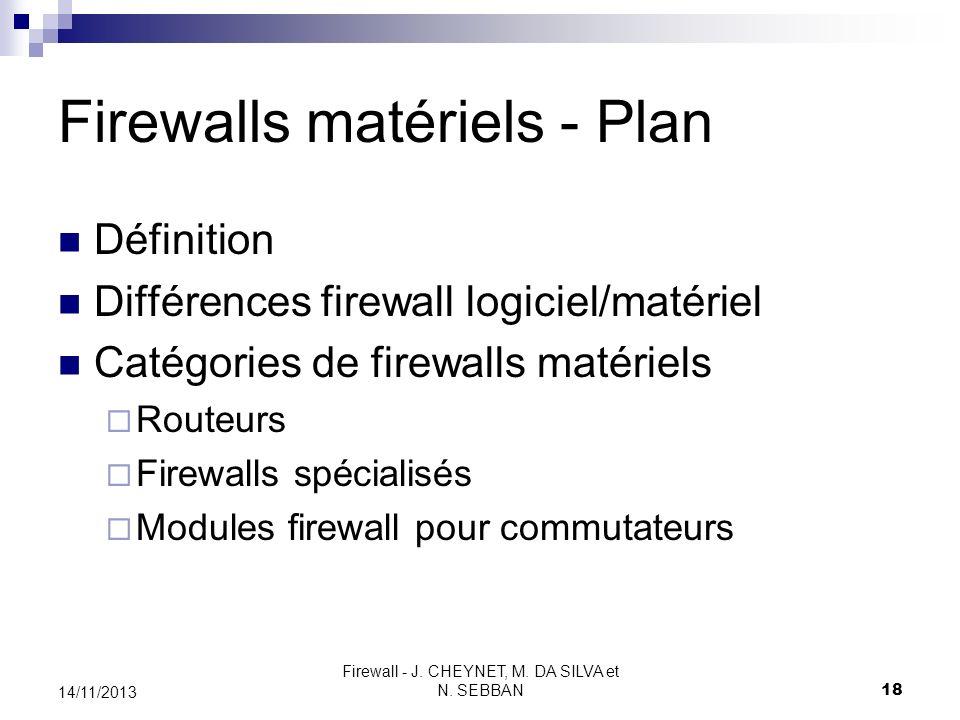 Firewall - J. CHEYNET, M. DA SILVA et N. SEBBAN 18 14/11/2013 Firewalls matériels - Plan Définition Différences firewall logiciel/matériel Catégories