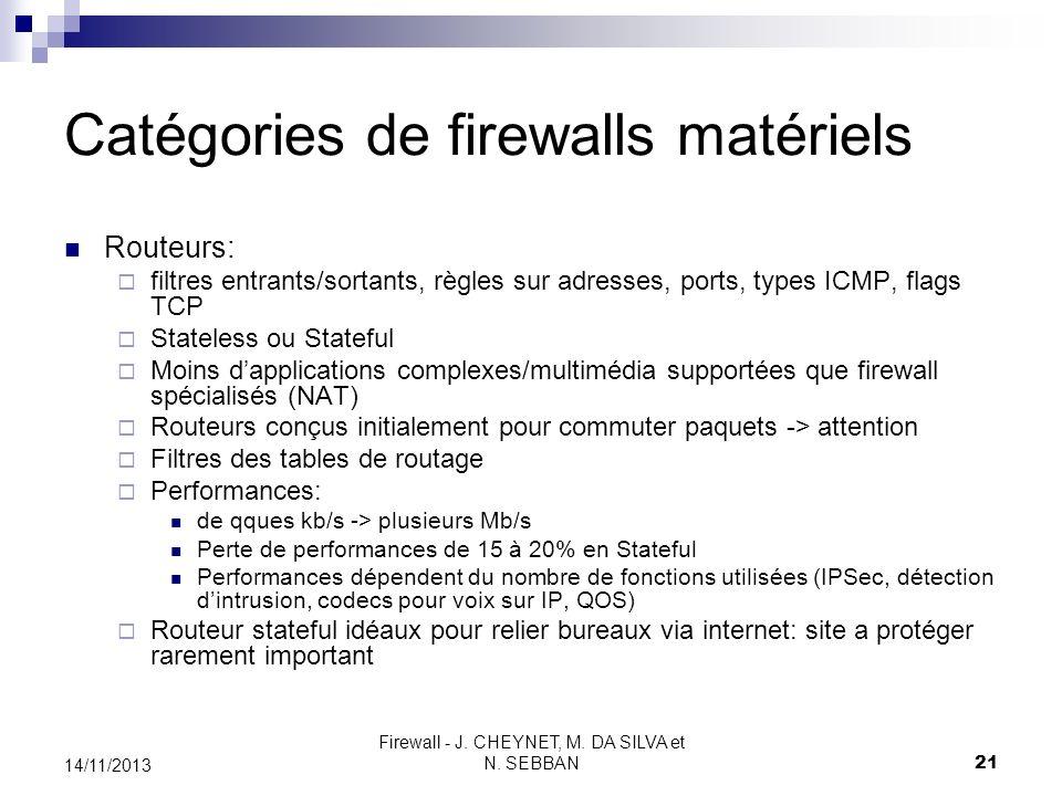 Firewall - J. CHEYNET, M. DA SILVA et N. SEBBAN 21 14/11/2013 Catégories de firewalls matériels Routeurs: filtres entrants/sortants, règles sur adress