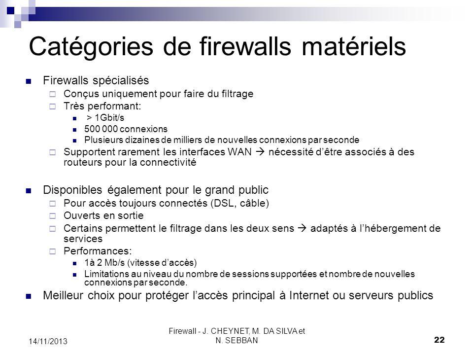 Firewall - J. CHEYNET, M. DA SILVA et N. SEBBAN 22 14/11/2013 Catégories de firewalls matériels Firewalls spécialisés Conçus uniquement pour faire du