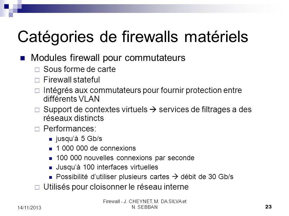 Firewall - J. CHEYNET, M. DA SILVA et N. SEBBAN 23 14/11/2013 Catégories de firewalls matériels Modules firewall pour commutateurs Sous forme de carte