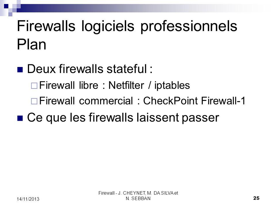 Firewall - J. CHEYNET, M. DA SILVA et N. SEBBAN 25 14/11/2013 Firewalls logiciels professionnels Plan Deux firewalls stateful : Firewall libre : Netfi