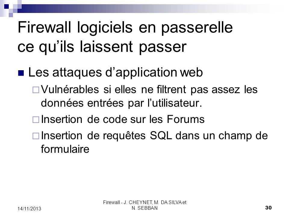 Firewall - J. CHEYNET, M. DA SILVA et N. SEBBAN 30 14/11/2013 Firewall logiciels en passerelle ce quils laissent passer Les attaques dapplication web