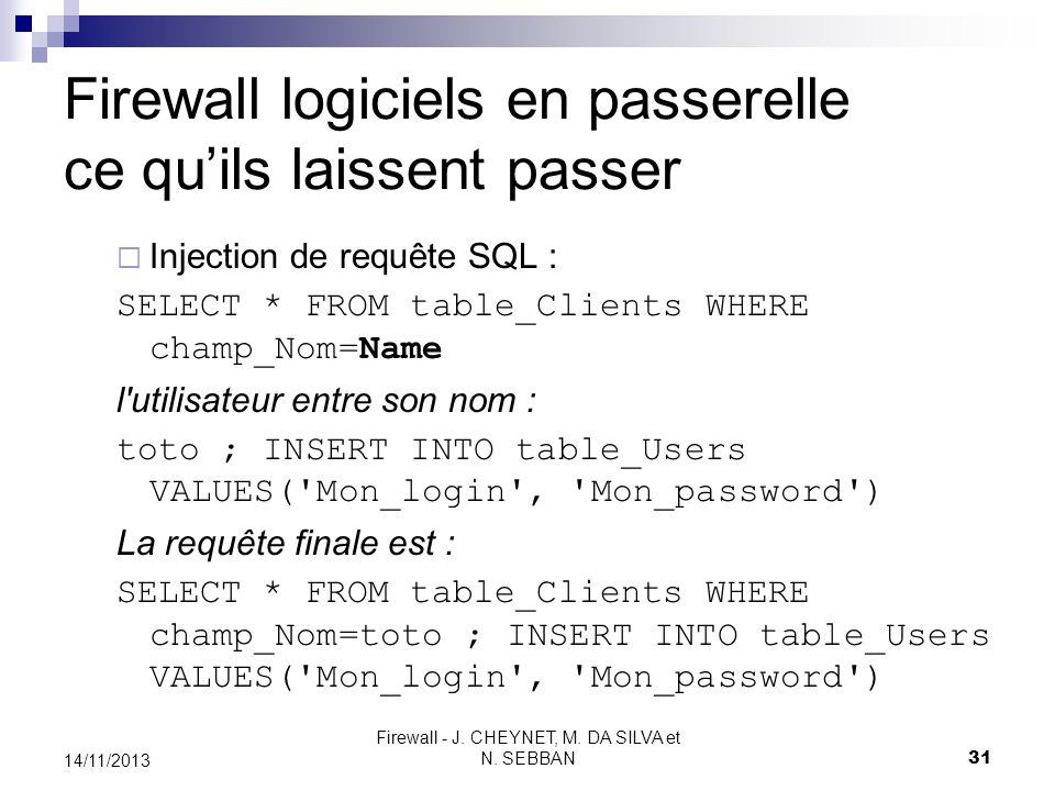 Firewall - J. CHEYNET, M. DA SILVA et N. SEBBAN 31 14/11/2013 Firewall logiciels en passerelle ce quils laissent passer Injection de requête SQL : SEL