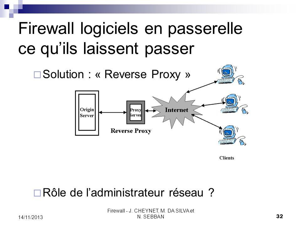 Firewall - J. CHEYNET, M. DA SILVA et N. SEBBAN 32 14/11/2013 Firewall logiciels en passerelle ce quils laissent passer Solution : « Reverse Proxy » R