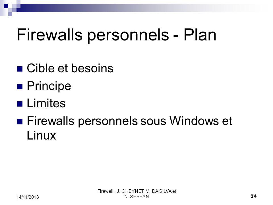 Firewall - J. CHEYNET, M. DA SILVA et N. SEBBAN 34 14/11/2013 Firewalls personnels - Plan Cible et besoins Principe Limites Firewalls personnels sous