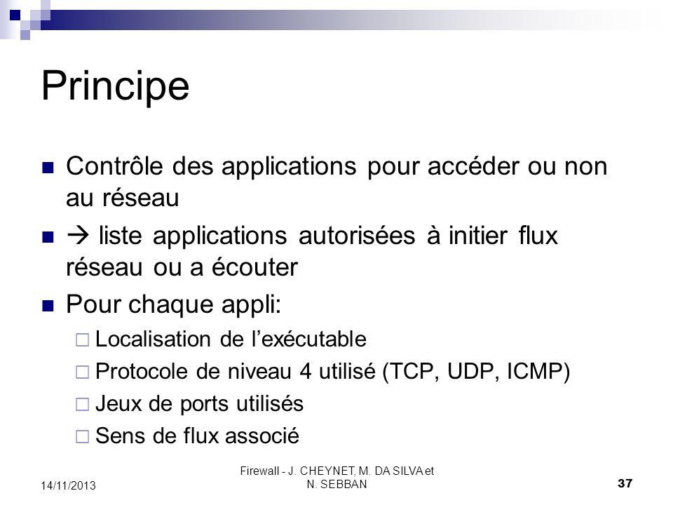 Firewall - J. CHEYNET, M. DA SILVA et N. SEBBAN 37 14/11/2013 Principe Contrôle des applications pour accéder ou non au réseau liste applications auto