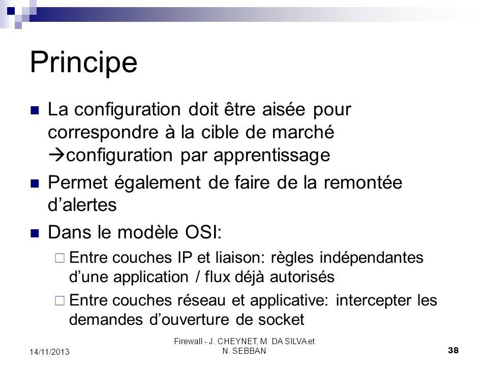 Firewall - J. CHEYNET, M. DA SILVA et N. SEBBAN 38 14/11/2013 Principe La configuration doit être aisée pour correspondre à la cible de marché configu