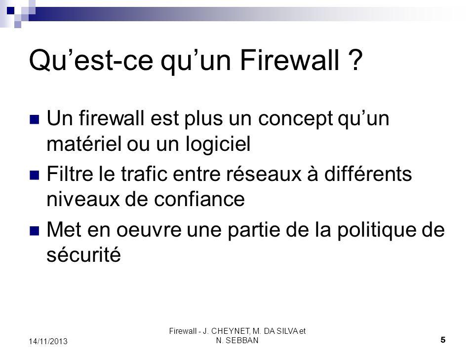 Firewall - J. CHEYNET, M. DA SILVA et N. SEBBAN 5 14/11/2013 Quest-ce quun Firewall ? Un firewall est plus un concept quun matériel ou un logiciel Fil