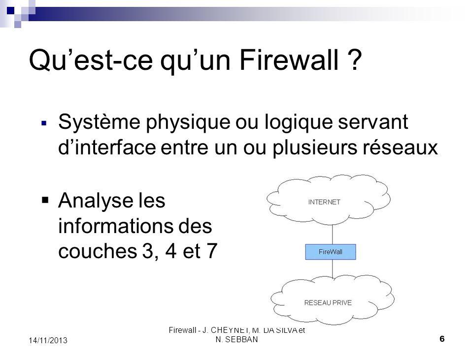 Firewall - J. CHEYNET, M. DA SILVA et N. SEBBAN 6 14/11/2013 Quest-ce quun Firewall ? Système physique ou logique servant dinterface entre un ou plusi