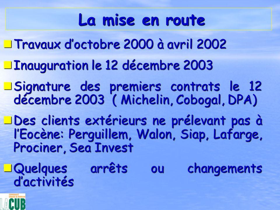 La mise en route La mise en route nTravaux doctobre 2000 à avril 2002 nInauguration le 12 décembre 2003 nSignature des premiers contrats le 12 décembr