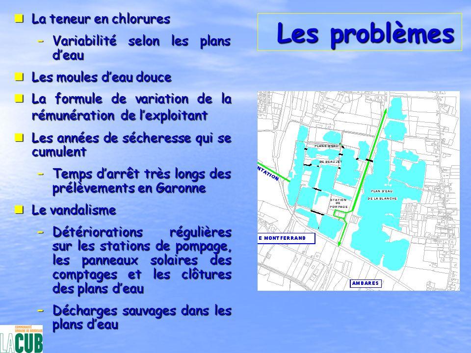 Les problèmes Les problèmes nLa teneur en chlorures –Variabilité selon les plans deau nLes moules deau douce nLa formule de variation de la rémunérati