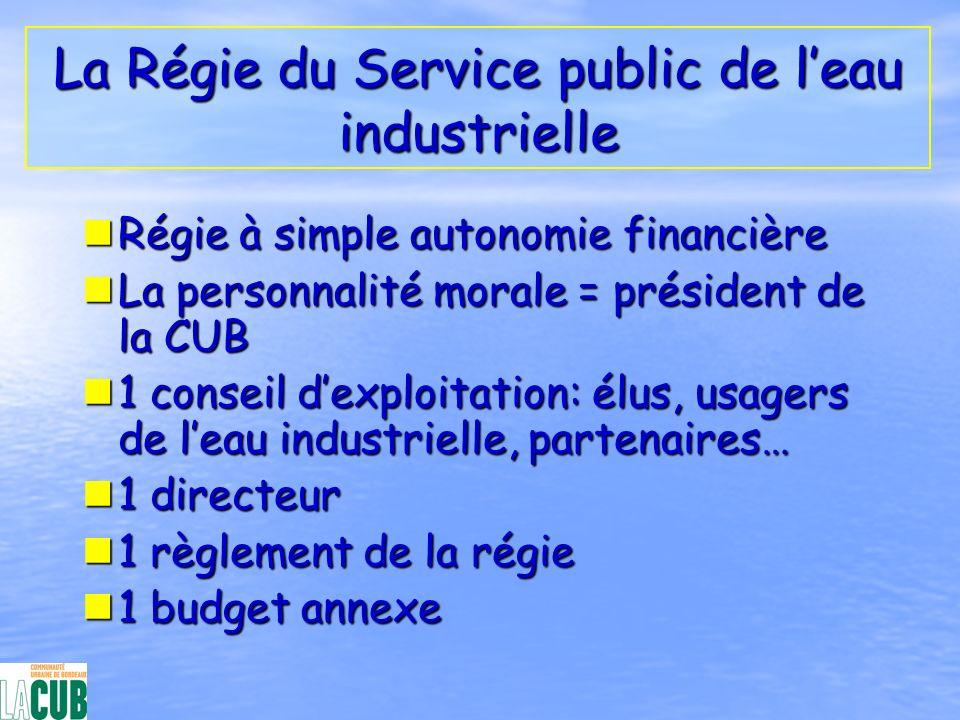 La Régie du Service public de leau industrielle nRégie à simple autonomie financière nLa personnalité morale = président de la CUB n1 conseil dexploit