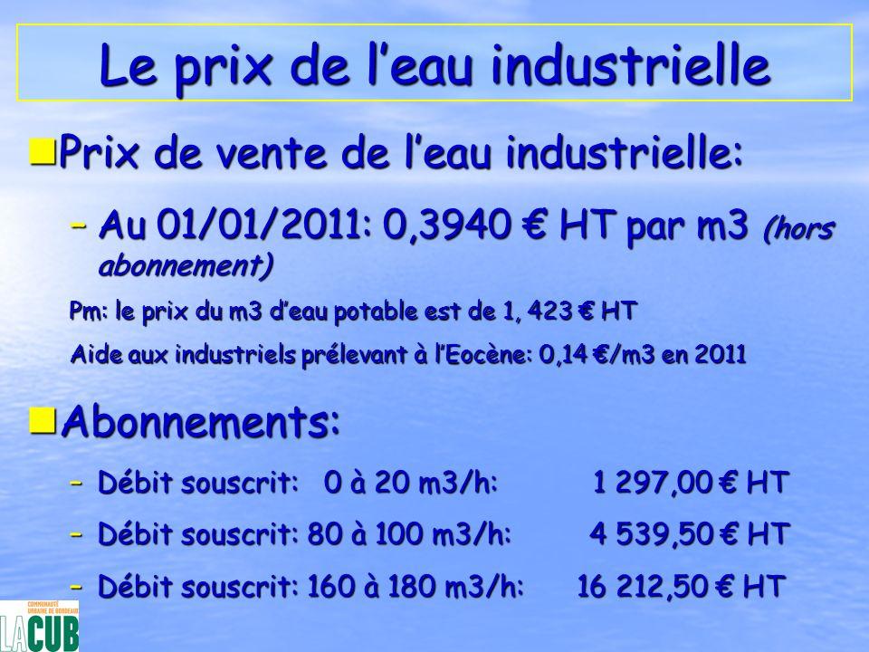 Le prix de leau industrielle nPrix de vente de leau industrielle: –Au 01/01/2011: 0,3940 HT par m3 (hors abonnement) Pm: le prix du m3 deau potable es