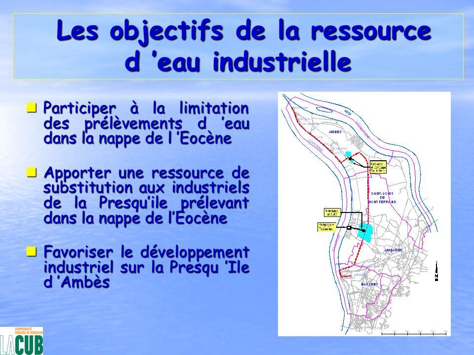 Les objectifs de la ressource d eau industrielle Les objectifs de la ressource d eau industrielle nParticiper à la limitation des prélèvements d eau d