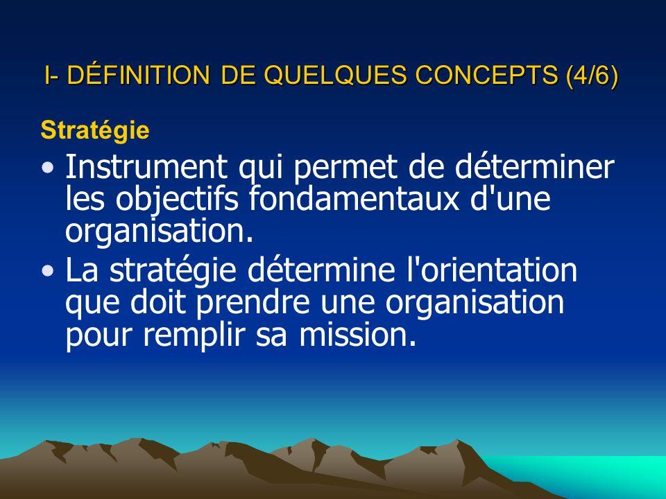I- DÉFINITION DE QUELQUES CONCEPTS (4/6) Stratégie Instrument qui permet de déterminer les objectifs fondamentaux d'une organisation. La stratégie dét