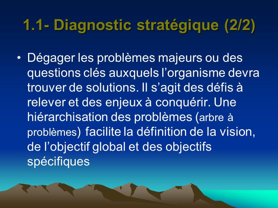 1.1- Diagnostic stratégique (2/2) Dégager les problèmes majeurs ou des questions clés auxquels lorganisme devra trouver de solutions. Il sagit des déf