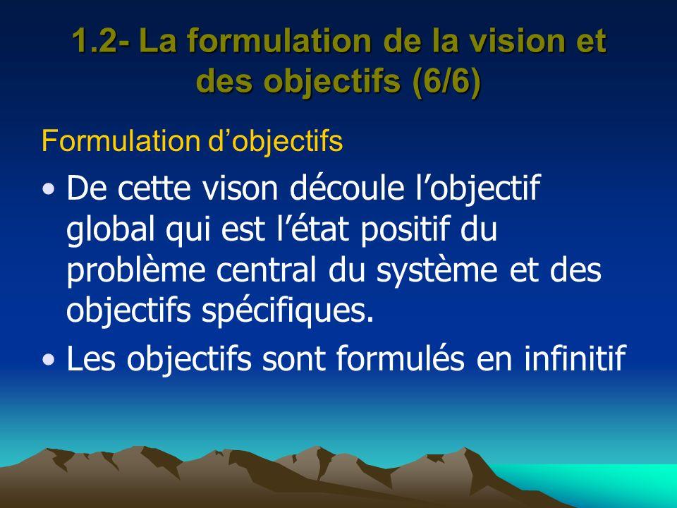 1.2- La formulation de la vision et des objectifs (6/6) Formulation dobjectifs De cette vison découle lobjectif global qui est létat positif du problè