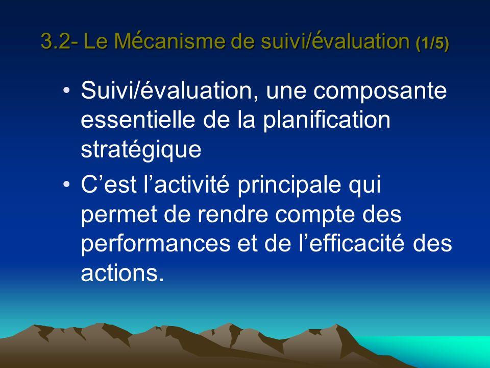 3.2- Le M é canisme de suivi/ é valuation (1/5) Suivi/évaluation, une composante essentielle de la planification stratégique Cest lactivité principale