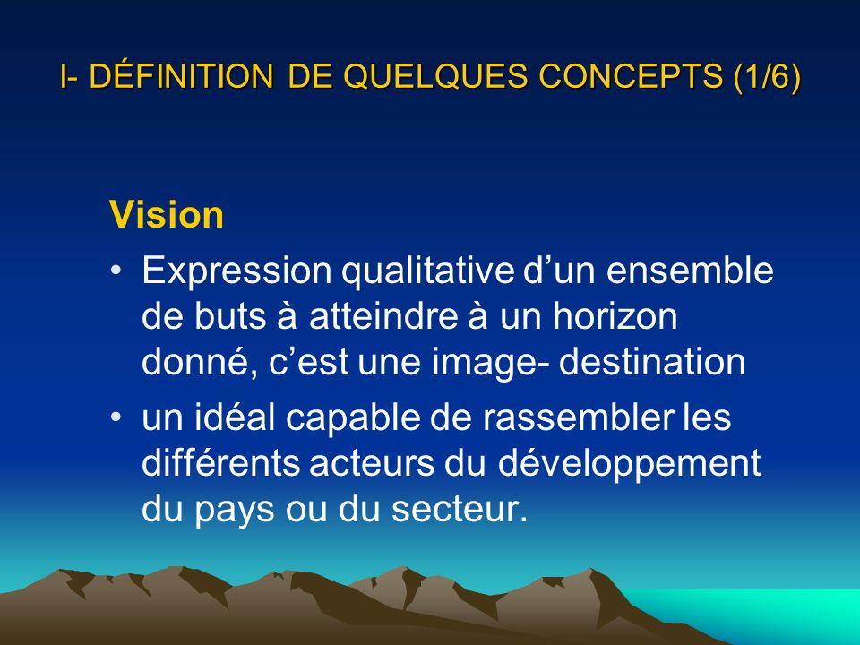 I- DÉFINITION DE QUELQUES CONCEPTS (2/6) la vision doit être : oune image réaliste, crédible et attrayante du futur du secteur ; oune image articulée de la destination vers laquelle les efforts doivent tendre; ol image d un futur plus réussi et plus désirable que la situation présente.