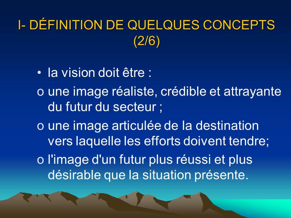 I- DÉFINITION DE QUELQUES CONCEPTS (2/6) la vision doit être : oune image réaliste, crédible et attrayante du futur du secteur ; oune image articulée