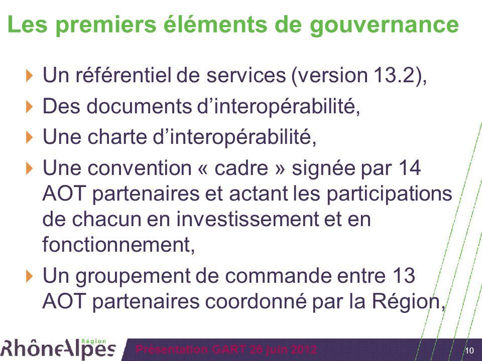 10 Présentation GART 26 juin 2012 Les premiers éléments de gouvernance Un référentiel de services (version 13.2), Des documents dinteropérabilité, Une