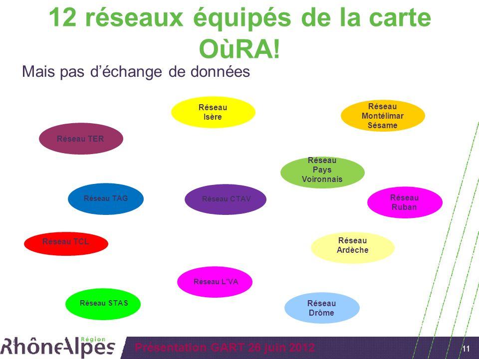 11 Présentation GART 26 juin 2012 12 réseaux équipés de la carte OùRA! Réseau Ardèche Réseau TAG Réseau CTAV Réseau STAS Réseau LVA Réseau TER Réseau