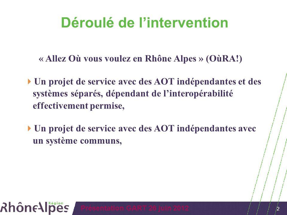 2 Présentation GART 26 juin 2012 Déroulé de lintervention « Allez Où vous voulez en Rhône Alpes » (OùRA!) Un projet de service avec des AOT indépendan