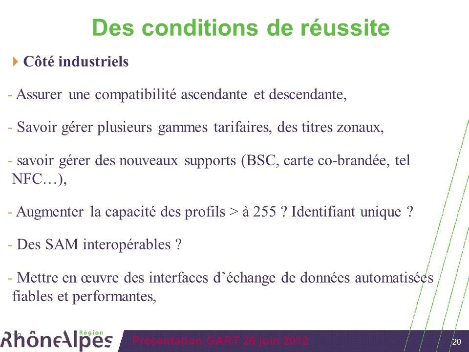 20 Présentation GART 26 juin 2012 10 Des conditions de réussite Côté industriels - Assurer une compatibilité ascendante et descendante, - Savoir gérer