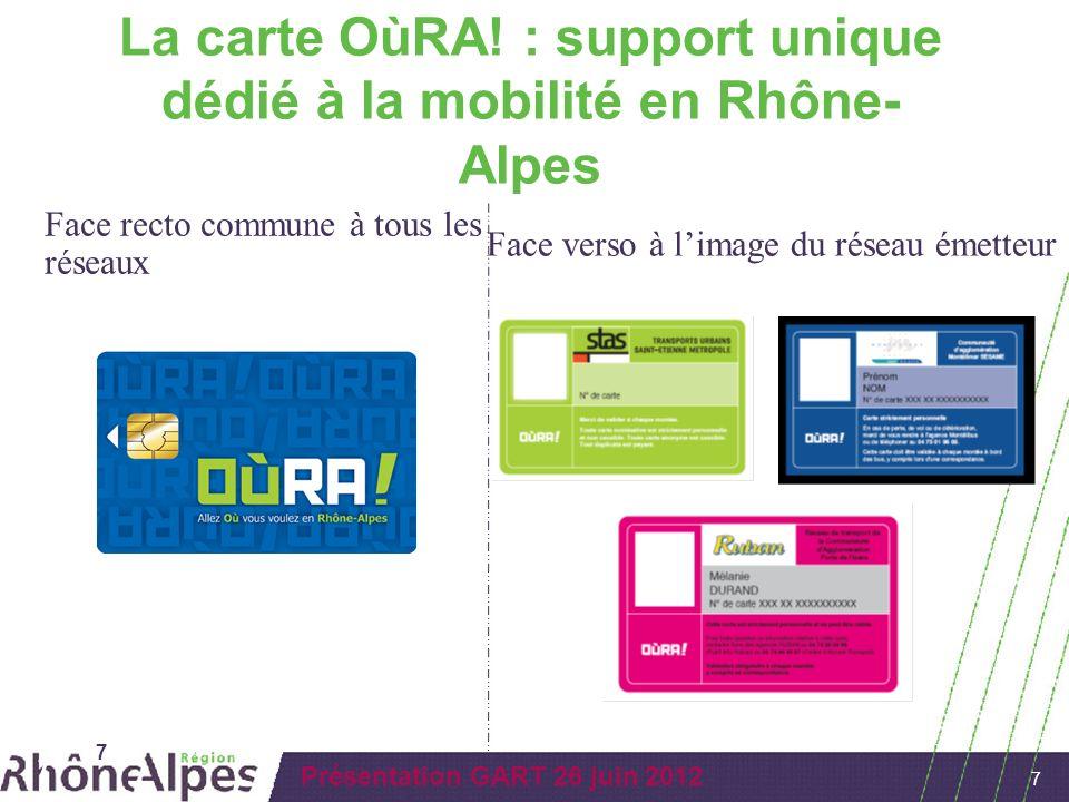 7 Présentation GART 26 juin 2012 7 7 Face recto commune à tous les réseaux La carte OùRA! : support unique dédié à la mobilité en Rhône- Alpes Face ve