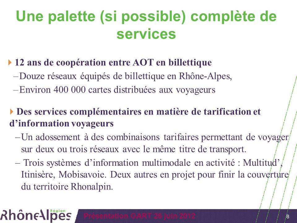 8 Présentation GART 26 juin 2012 12 ans de coopération entre AOT en billettique –Douze réseaux équipés de billettique en Rhône-Alpes, –Environ 400 000