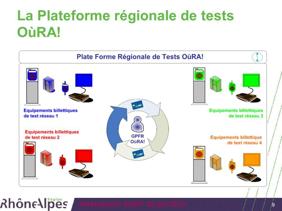 9 Présentation GART 26 juin 2012 La Plateforme régionale de tests OùRA!
